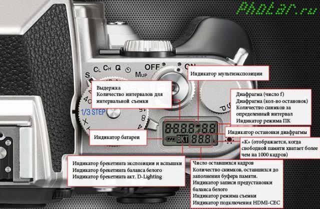 вспомогательный дисплей nikon DF