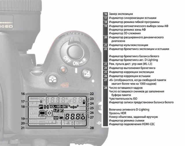 вспомогательный дисплей nikon д7100
