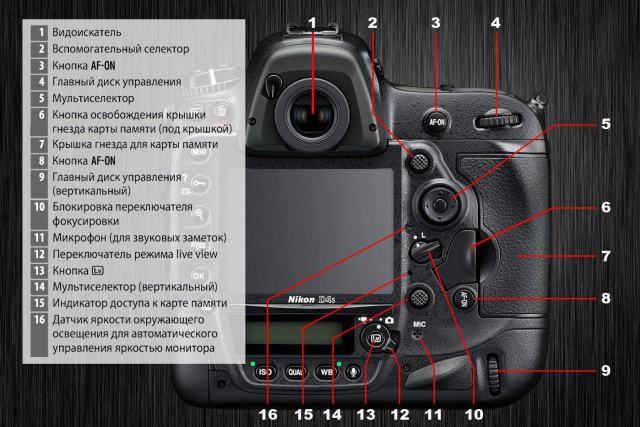 Задняя-панель-управления-Nikon-d4s_1