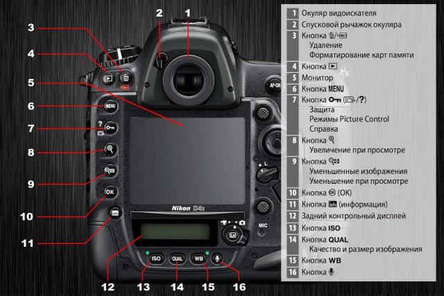 Задняя-панель-управления-Nikon-d4s_2