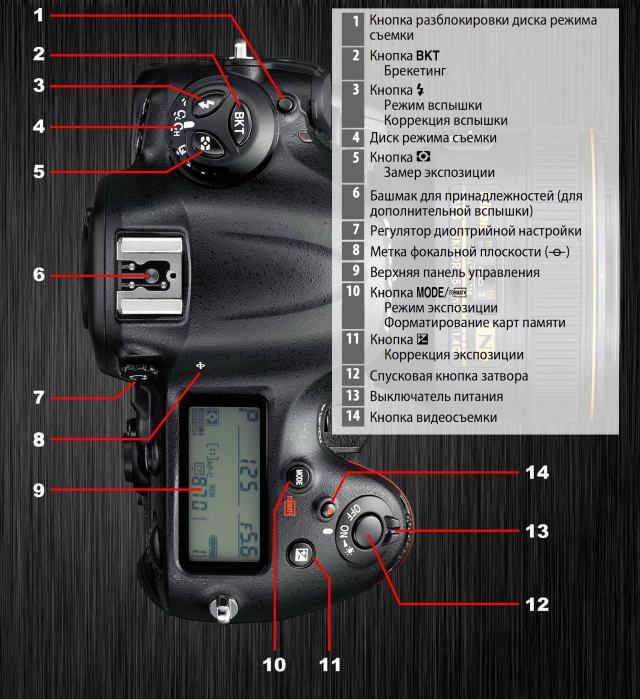 верхняя панель Nikon d4s