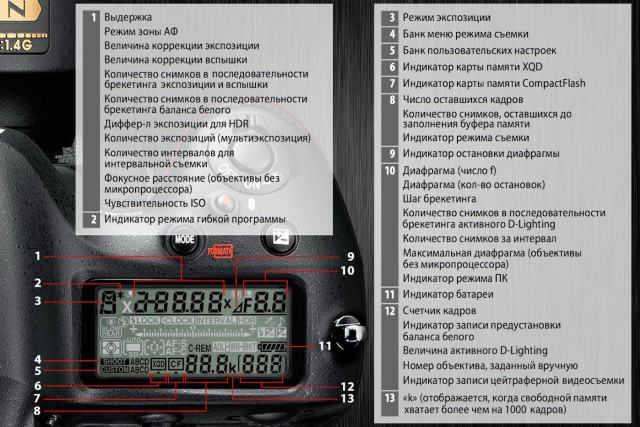 вспомогательный LCD d4s