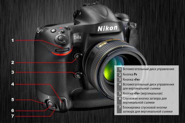 передняя панель Nikon d4s
