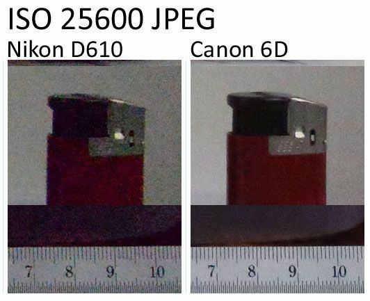 nikon d610 против canon eos 6d
