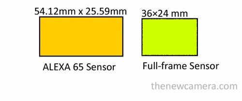 ALEXA-65-sensor-size