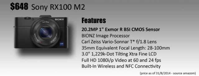 Sony-RX100-M2-camera-image