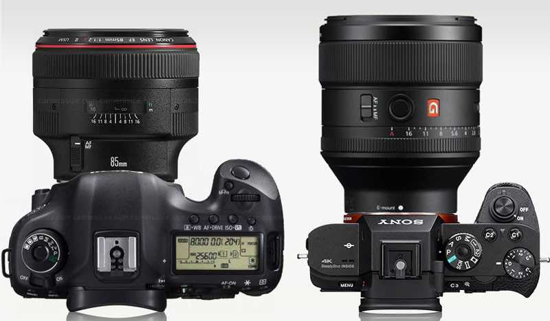 Canon5DIIIvsSonya7RII_85mm_fast_sizecomparison-800x467