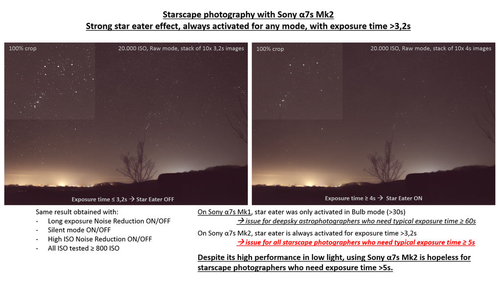 star scape photography with sony a7s2_zpsulvbvtm1