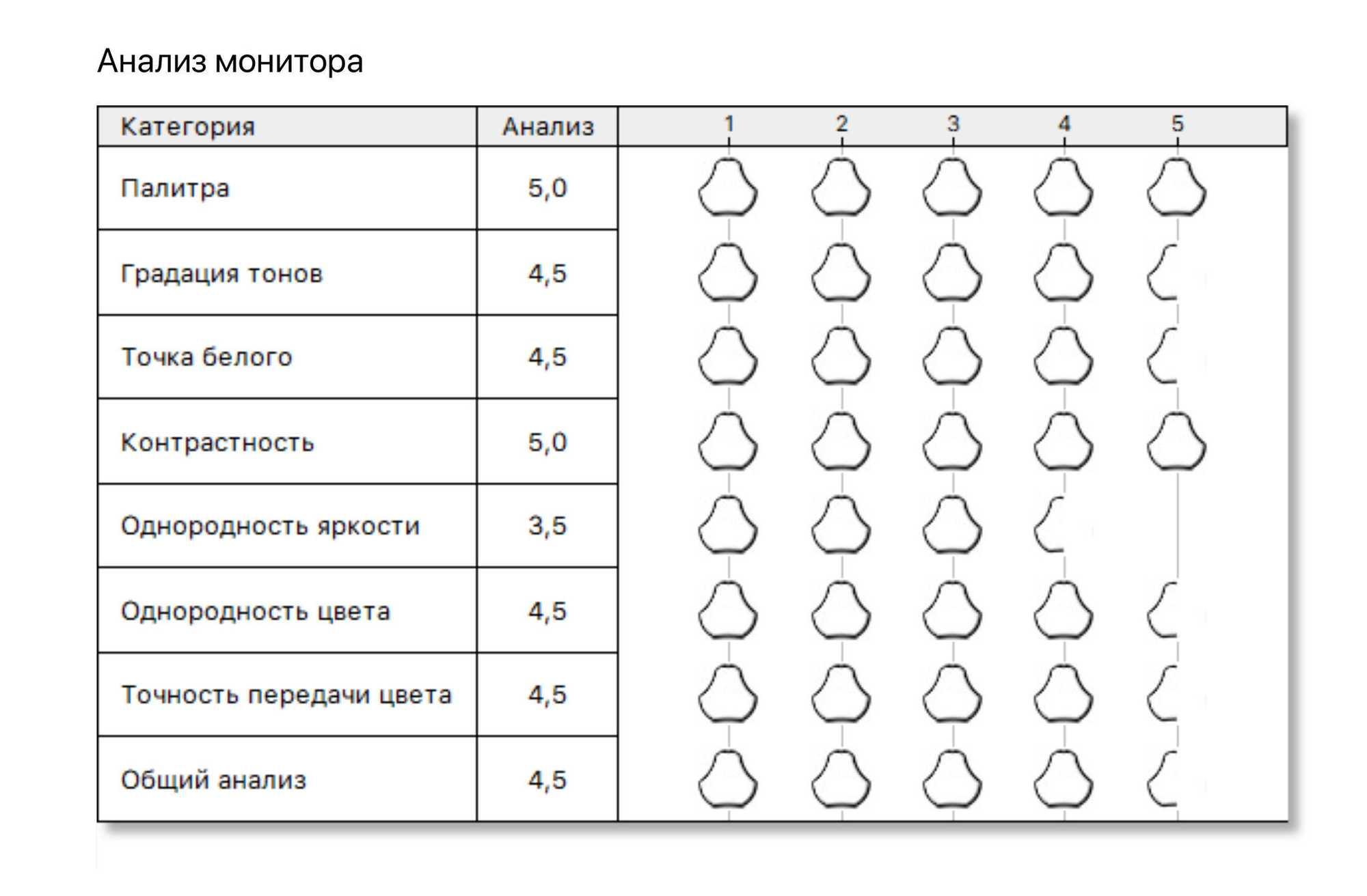 обзор калибратора Datacolor SpyderX