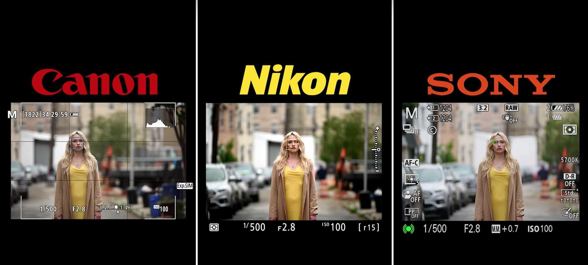 Сравнение фото никон и кэнон