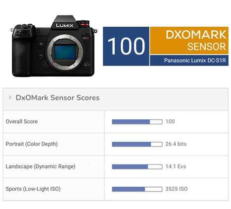 Panasonic S1R проигрывает Sony A7RIII и Nikon Z7 в