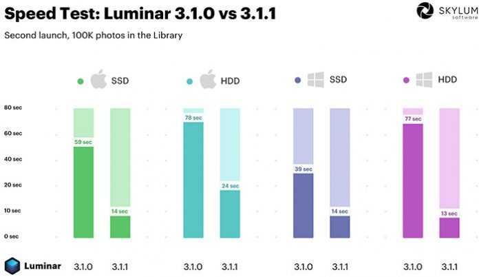 new-luminar-696x402.jpg
