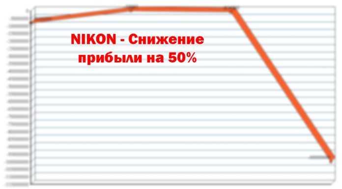 nikon-e1565190684542-696x385.jpg